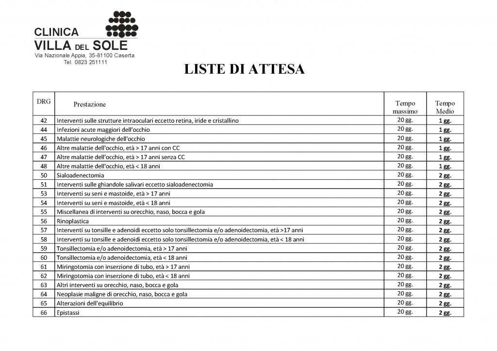 Liste di attesa_1_Pagina_03