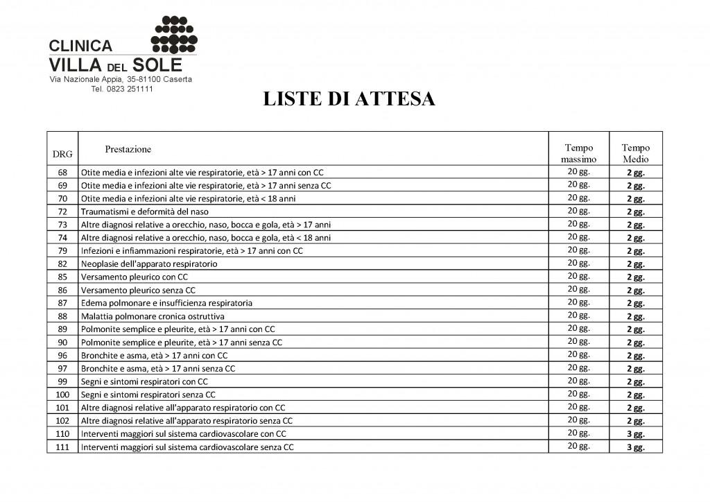 Liste di attesa_1_Pagina_04
