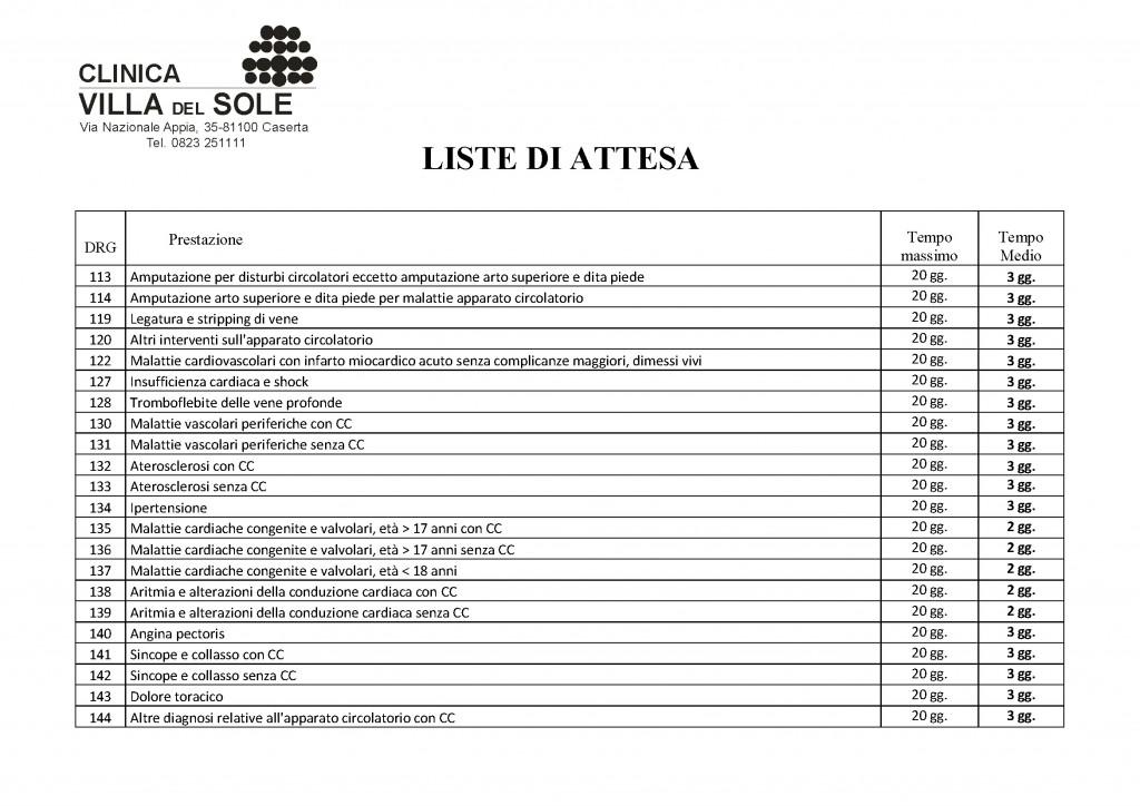Liste di attesa_1_Pagina_05