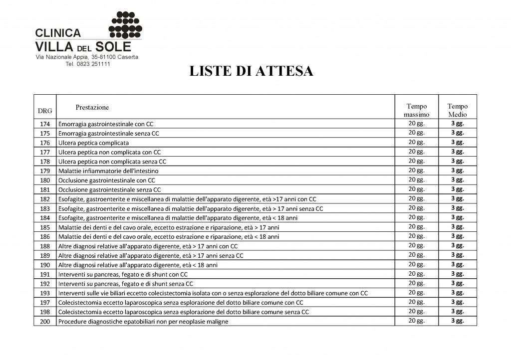 Liste di attesa_1_Pagina_07