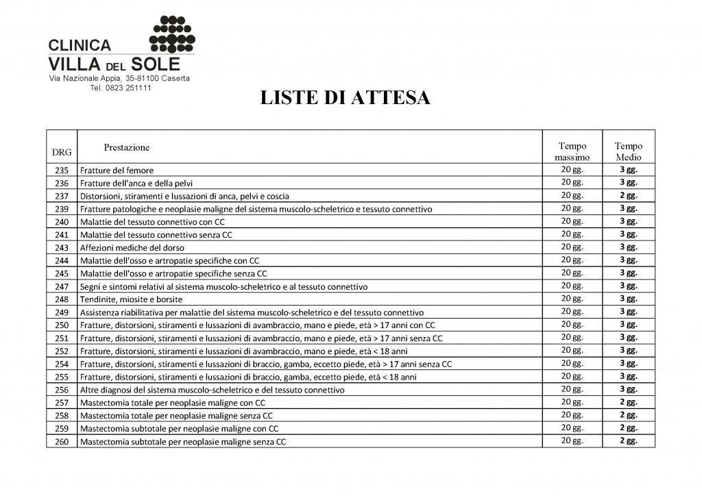 Liste di attesa_1_Pagina_09
