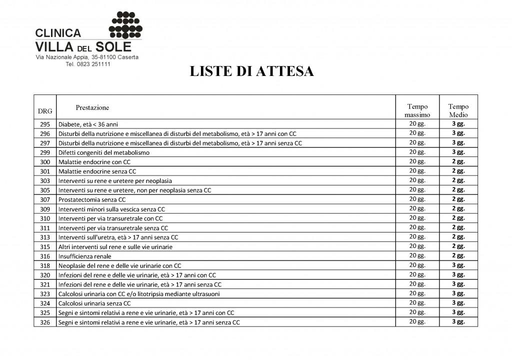 Liste di attesa_1_Pagina_11