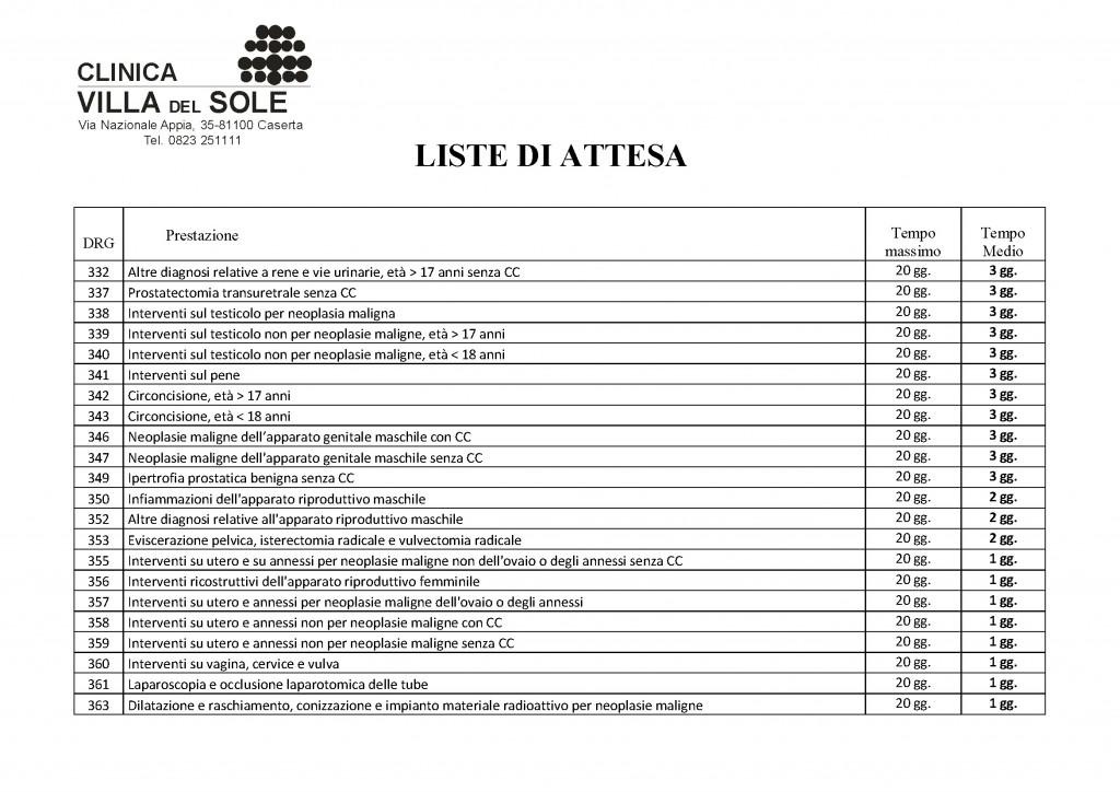 Liste di attesa_1_Pagina_12