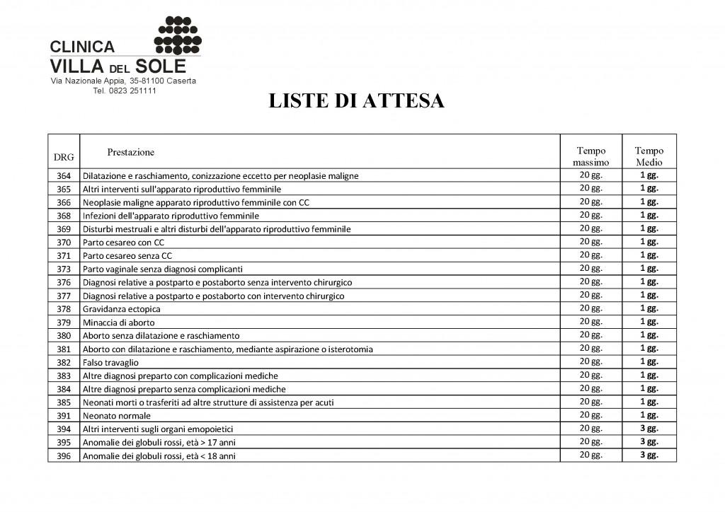 Liste di attesa_1_Pagina_13