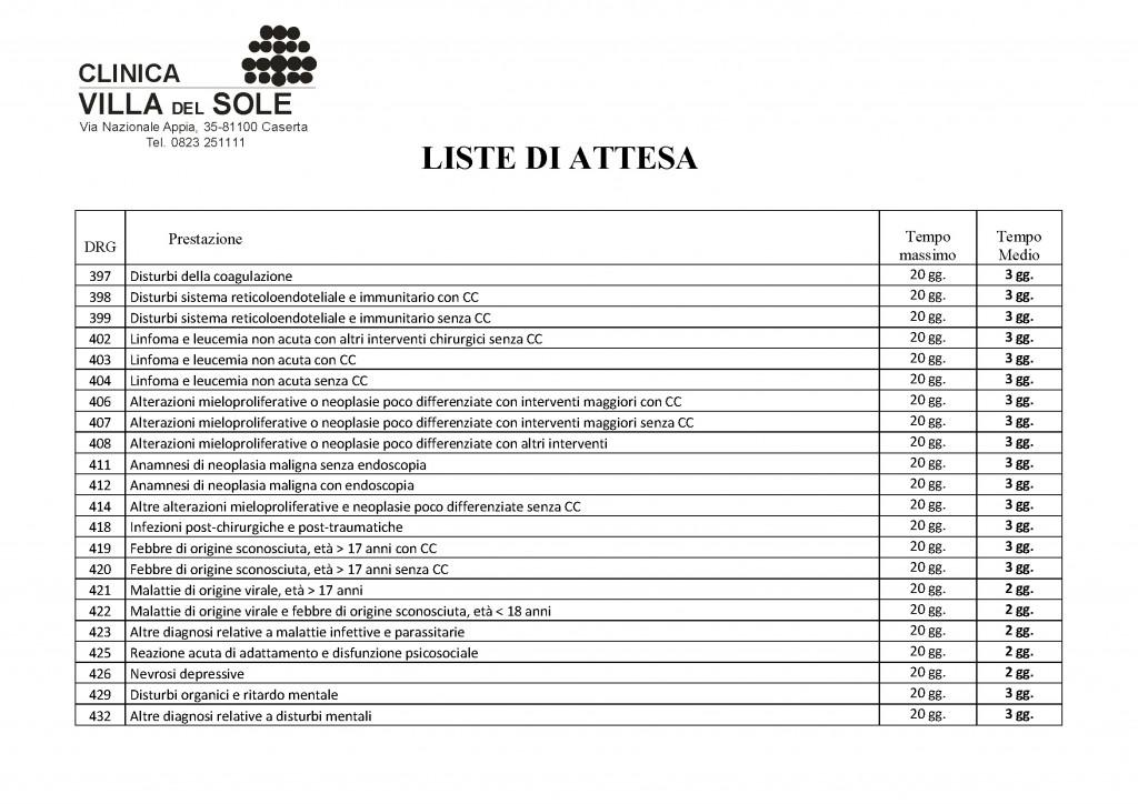 Liste di attesa_1_Pagina_14