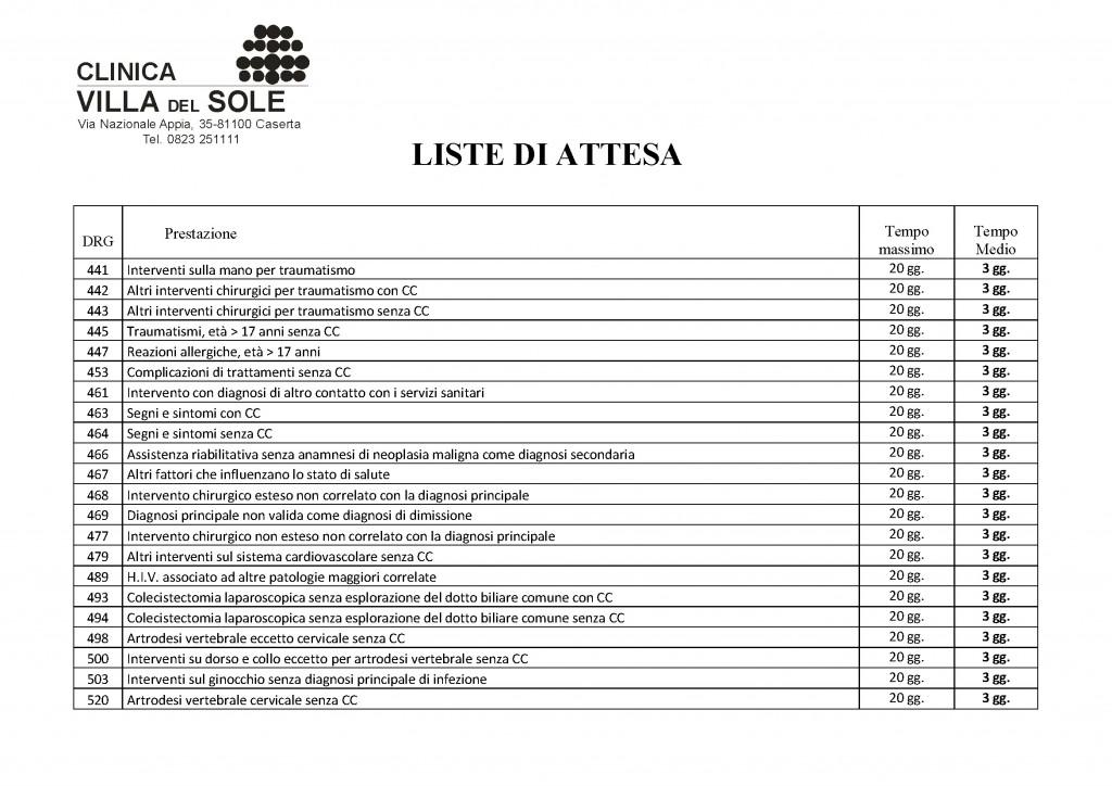 Liste di attesa_1_Pagina_15