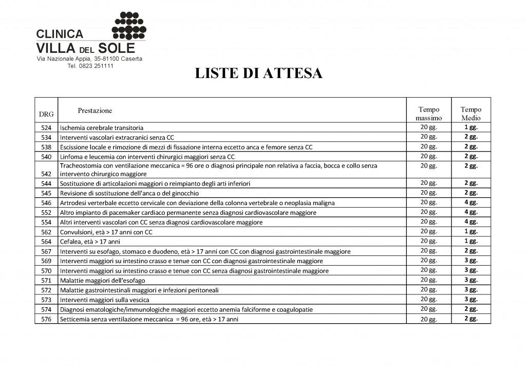 Liste di attesa_1_Pagina_16